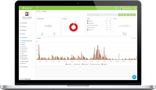 Afbeelding: ApplicationInsights